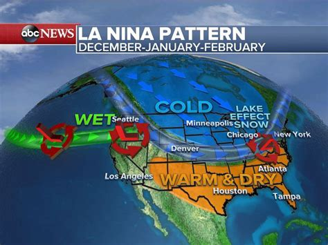 Forecasters Predict Wet, Cool Winter for North; Dry, Warm