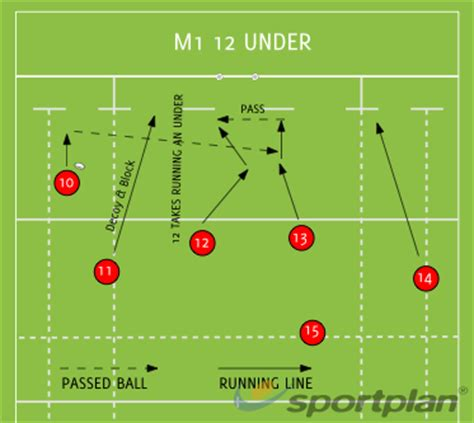 M1 12 UNDER Backs Moves - Rugby Drills, Rugby Coaching