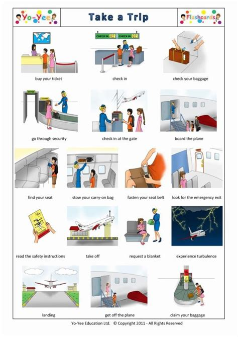 Trip and Air Travel Flashcards for Kids