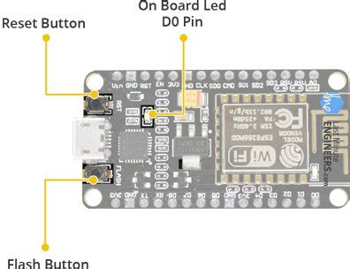 Insight Into ESP8266 NodeMCU Features & Using It With