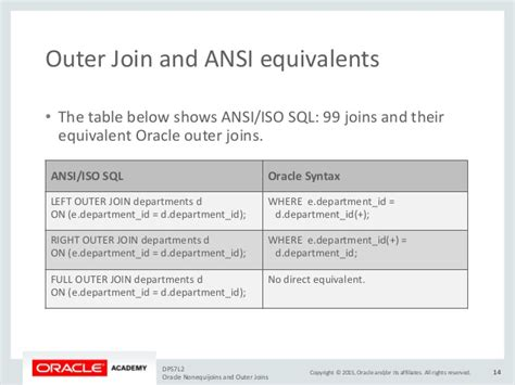 Oracle Nonequijoins and Outer Joins