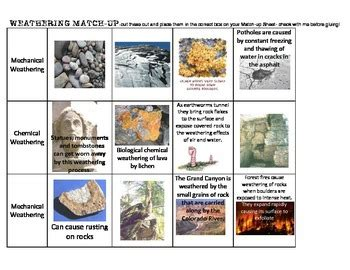 Weathering definitions cause, effect examples match-up