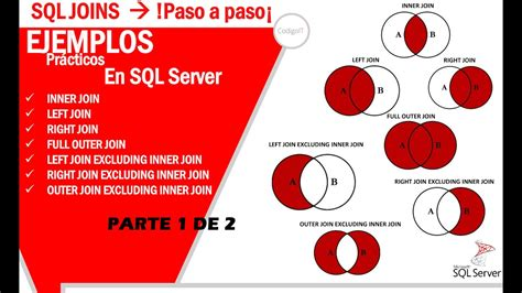 SQL JOINS EJEMPLOS / EXAMPLES SQL JOIN 1/2 - YouTube