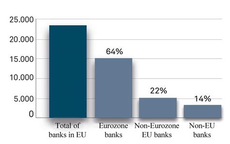 How to Achieve a Functioning Capital Markets Union
