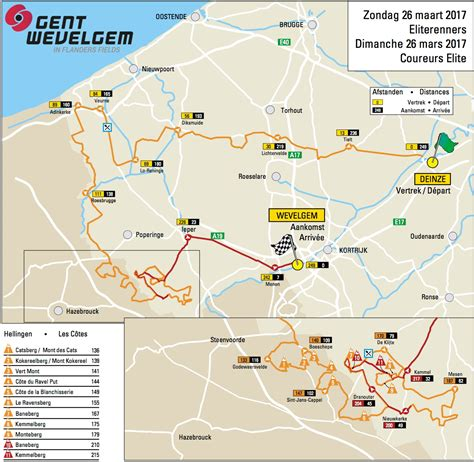 2017 Gent-Wevelgem Live Video, Preview, Startlist, Route