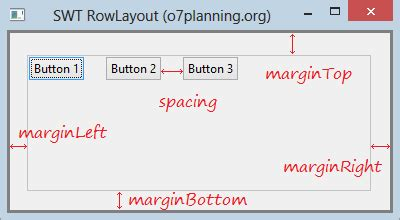 Java SWT RowLayout
