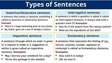 The Sentences for kids, Types, Examples, Worksheet, PDF